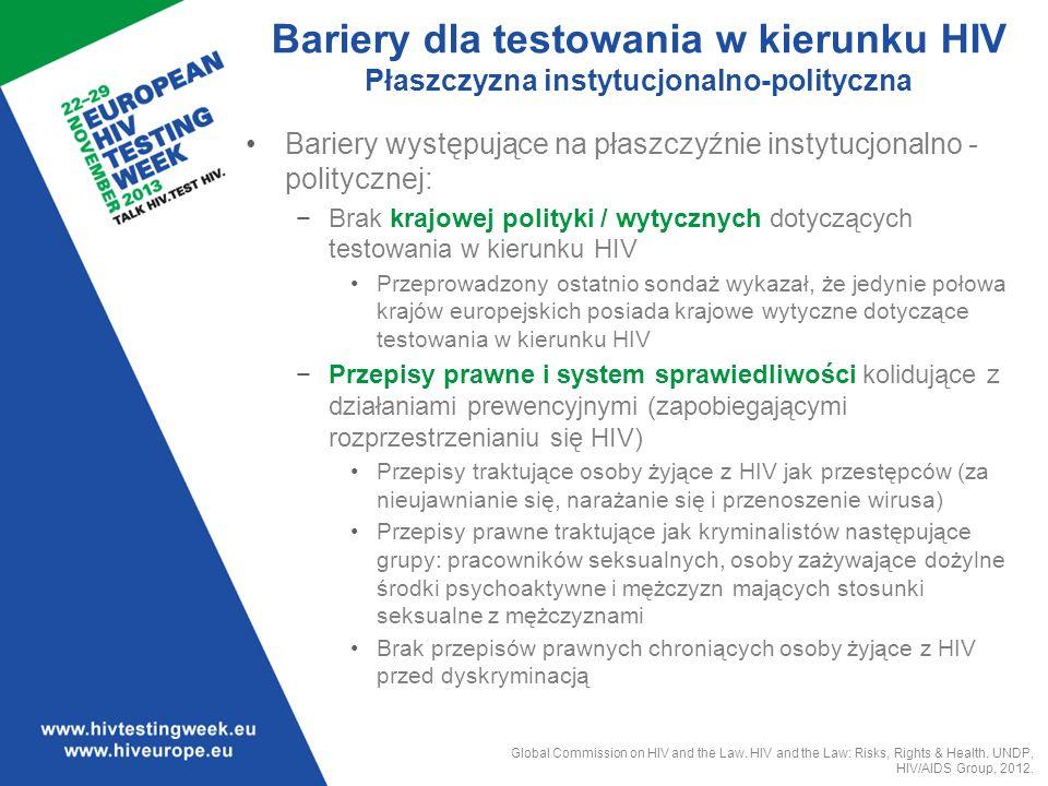 Bariery dla testowania w kierunku HIV Płaszczyzna instytucjonalno-polityczna Bariery występujące na płaszczyźnie instytucjonalno - politycznej: Brak krajowej polityki / wytycznych dotyczących testowania w kierunku HIV Przeprowadzony ostatnio sondaż wykazał, że jedynie połowa krajów europejskich posiada krajowe wytyczne dotyczące testowania w kierunku HIV Przepisy prawne i system sprawiedliwości kolidujące z działaniami prewencyjnymi (zapobiegającymi rozprzestrzenianiu się HIV) Przepisy traktujące osoby żyjące z HIV jak przestępców (za nieujawnianie się, narażanie się i przenoszenie wirusa) Przepisy prawne traktujące jak kryminalistów następujące grupy: pracowników seksualnych, osoby zażywające dożylne środki psychoaktywne i mężczyzn mających stosunki seksualne z mężczyznami Brak przepisów prawnych chroniących osoby żyjące z HIV przed dyskryminacją Global Commission on HIV and the Law.