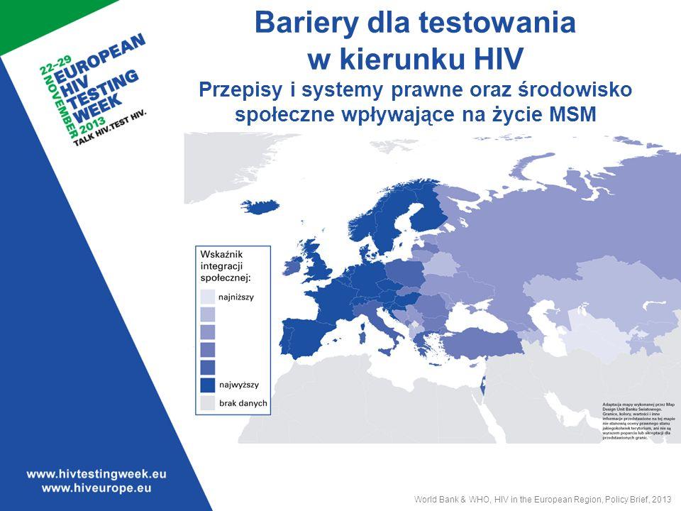 Bariery dla testowania w kierunku HIV Przepisy i systemy prawne oraz środowisko społeczne wpływające na życie MSM World Bank & WHO, HIV in the European Region, Policy Brief, 2013