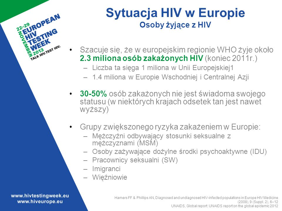 Sytuacja HIV w Europie Osoby żyjące z HIV Hamers FF & Phillips AN, Diagnosed and undiagnosed HIV-infected populations in Europe HIV Medicine (2008), 9
