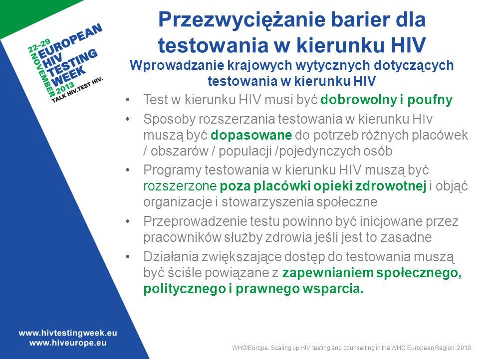 Przezwyciężanie barier dla testowania w kierunku HIV Wprowadzanie krajowych wytycznych dotyczących testowania w kierunku HIV Test w kierunku HIV musi być dobrowolny i poufny Sposoby rozszerzania testowania w kierunku HIv muszą być dopasowane do potrzeb różnych placówek / obszarów / populacji /pojedynczych osób Programy testowania w kierunku HIV muszą być rozszerzone poza placówki opieki zdrowotnej i objąć organizacje i stowarzyszenia społeczne Przeprowadzenie testu powinno być inicjowane przez pracowników służby zdrowia jeśli jest to zasadne Działania zwiększające dostęp do testowania muszą być ściśle powiązane z zapewnianiem społecznego, politycznego i prawnego wsparcia.