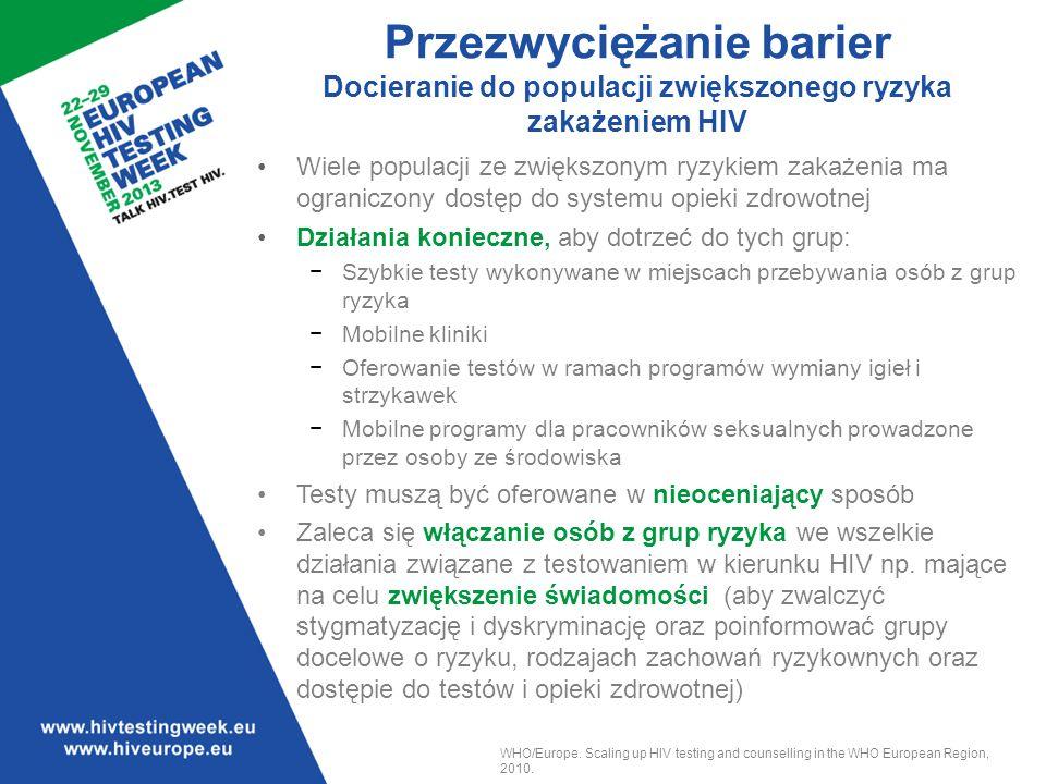Przezwyciężanie barier Docieranie do populacji zwiększonego ryzyka zakażeniem HIV Wiele populacji ze zwiększonym ryzykiem zakażenia ma ograniczony dostęp do systemu opieki zdrowotnej Działania konieczne, aby dotrzeć do tych grup: Szybkie testy wykonywane w miejscach przebywania osób z grup ryzyka Mobilne kliniki Oferowanie testów w ramach programów wymiany igieł i strzykawek Mobilne programy dla pracowników seksualnych prowadzone przez osoby ze środowiska Testy muszą być oferowane w nieoceniający sposób Zaleca się włączanie osób z grup ryzyka we wszelkie działania związane z testowaniem w kierunku HIV np.