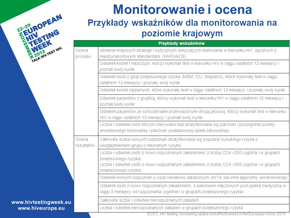 Monitorowanie i ocena Przykłady wskaźników dla monitorowania na poziomie krajowym ECDC, HIV testing: increasing uptake and effectiveness in the Europe