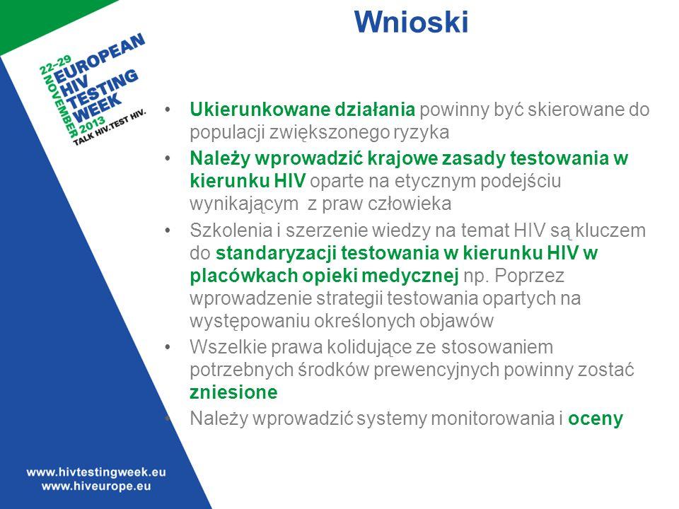 Wnioski Ukierunkowane działania powinny być skierowane do populacji zwiększonego ryzyka Należy wprowadzić krajowe zasady testowania w kierunku HIV oparte na etycznym podejściu wynikającym z praw człowieka Szkolenia i szerzenie wiedzy na temat HIV są kluczem do standaryzacji testowania w kierunku HIV w placówkach opieki medycznej np.