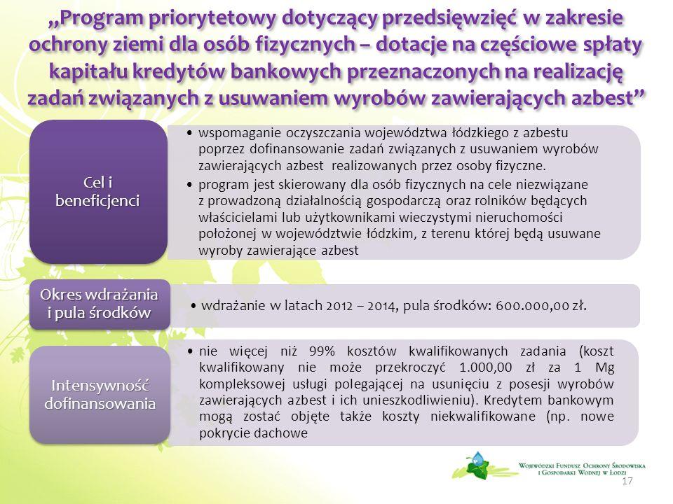 Program priorytetowy dotyczący przedsięwzięć w zakresie ochrony ziemi dla osób fizycznych – dotacje na częściowe spłaty kapitału kredytów bankowych pr
