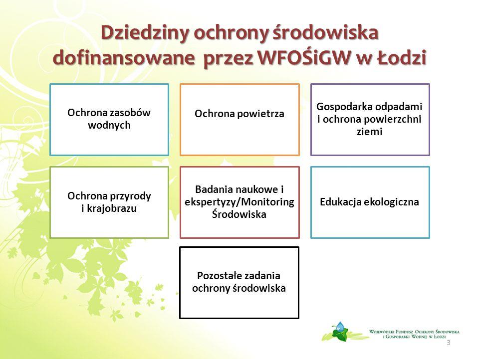 Dziedziny ochrony środowiska dofinansowane przez WFOŚiGW w Łodzi Ochrona zasobów wodnych Ochrona powietrza Gospodarka odpadami i ochrona powierzchni z