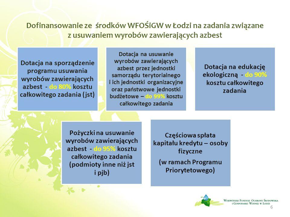 Dofinansowanie ze środków WFOŚiGW w Łodzi na zadania związane z usuwaniem wyrobów zawierających azbest 6 Dotacja na sporządzenie programu usuwania wyr