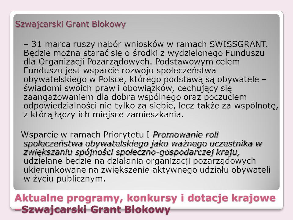 Aktualne programy, konkursy i dotacje krajowe –Szwajcarski Grant Blokowy Szwajcarski Grant Blokowy – 31 marca ruszy nabór wniosków w ramach SWISSGRANT