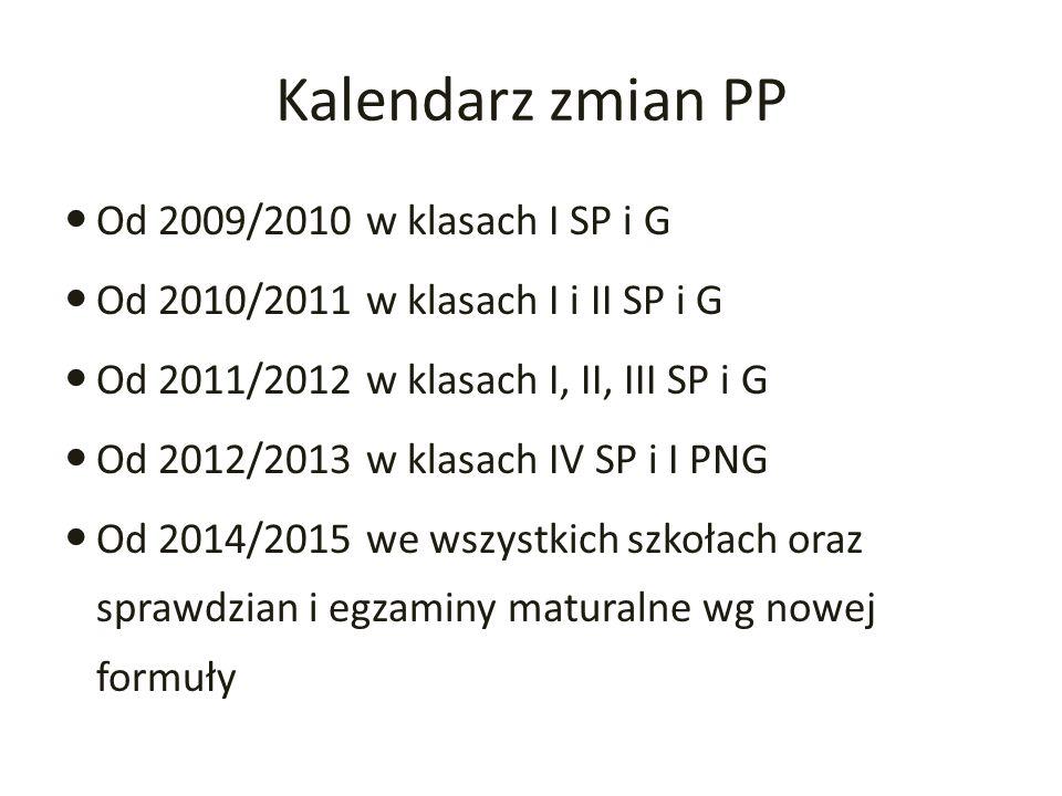 Od 2009/2010 w klasach I SP i G Od 2010/2011 w klasach I i II SP i G Od 2011/2012 w klasach I, II, III SP i G Od 2012/2013 w klasach IV SP i I PNG Od
