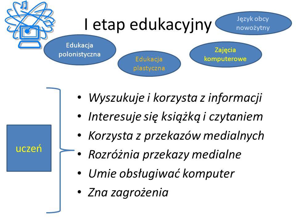 I etap edukacyjny Wyszukuje i korzysta z informacji Interesuje się książką i czytaniem Korzysta z przekazów medialnych Rozróżnia przekazy medialne Umie obsługiwać komputer Zna zagrożenia Edukacja polonistyczna Język obcy nowożytny Edukacja plastyczna Zajęcia komputerowe uczeń