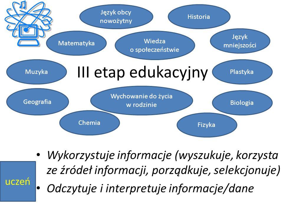 Muzyka III etap edukacyjny Wykorzystuje informacje (wyszukuje, korzysta ze źródeł informacji, porządkuje, selekcjonuje) Odczytuje i interpretuje infor