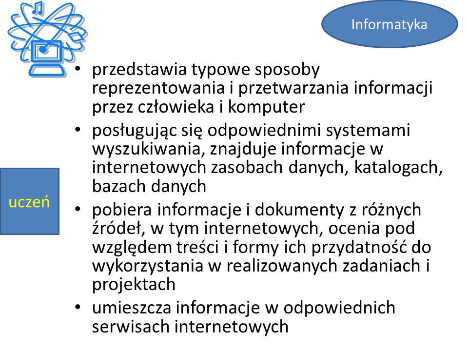 przedstawia typowe sposoby reprezentowania i przetwarzania informacji przez człowieka i komputer posługując się odpowiednimi systemami wyszukiwania, znajduje informacje w internetowych zasobach danych, katalogach, bazach danych pobiera informacje i dokumenty z różnych źródeł, w tym internetowych, ocenia pod względem treści i formy ich przydatność do wykorzystania w realizowanych zadaniach i projektach umieszcza informacje w odpowiednich serwisach internetowych Informatyka uczeń