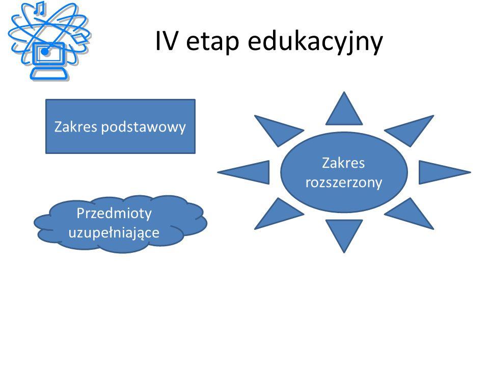 IV etap edukacyjny Zakres podstawowy Zakres rozszerzony Przedmioty uzupełniające