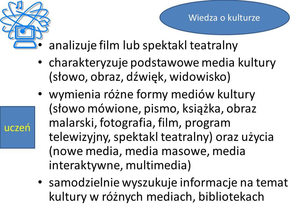 analizuje film lub spektakl teatralny charakteryzuje podstawowe media kultury (słowo, obraz, dźwięk, widowisko) wymienia różne formy mediów kultury (s