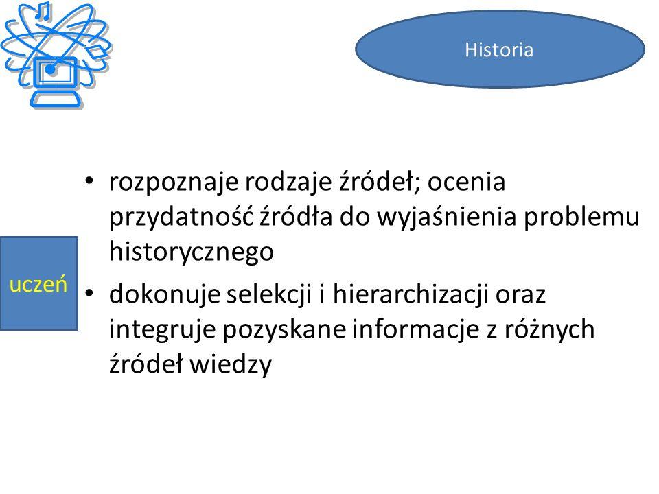 rozpoznaje rodzaje źródeł; ocenia przydatność źródła do wyjaśnienia problemu historycznego dokonuje selekcji i hierarchizacji oraz integruje pozyskane informacje z różnych źródeł wiedzy Historia uczeń