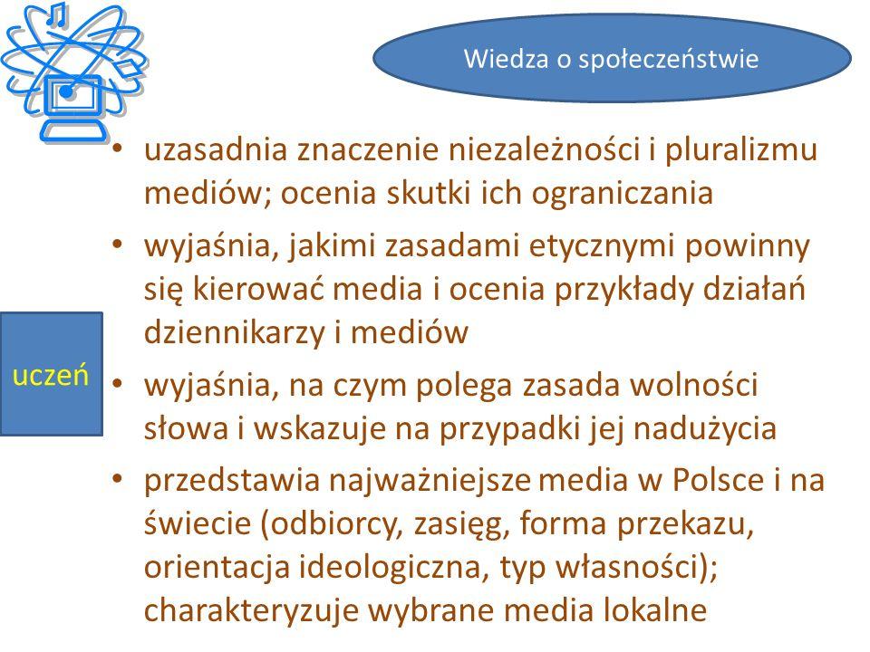 uzasadnia znaczenie niezależności i pluralizmu mediów; ocenia skutki ich ograniczania wyjaśnia, jakimi zasadami etycznymi powinny się kierować media i ocenia przykłady działań dziennikarzy i mediów wyjaśnia, na czym polega zasada wolności słowa i wskazuje na przypadki jej nadużycia przedstawia najważniejsze media w Polsce i na świecie (odbiorcy, zasięg, forma przekazu, orientacja ideologiczna, typ własności); charakteryzuje wybrane media lokalne Wiedza o społeczeństwie uczeń