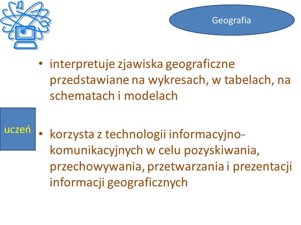 interpretuje zjawiska geograficzne przedstawiane na wykresach, w tabelach, na schematach i modelach korzysta z technologii informacyjno- komunikacyjnych w celu pozyskiwania, przechowywania, przetwarzania i prezentacji informacji geograficznych Geografia uczeń