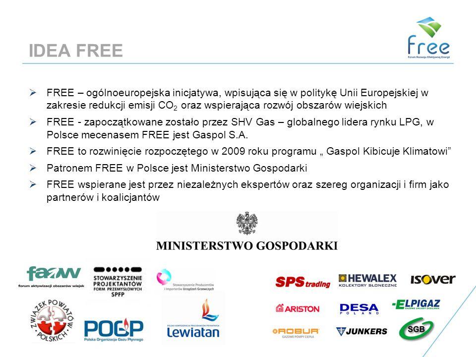 IDEA FREE FREE – ogólnoeuropejska inicjatywa, wpisująca się w politykę Unii Europejskiej w zakresie redukcji emisji CO 2 oraz wspierająca rozwój obszarów wiejskich FREE - zapoczątkowane zostało przez SHV Gas – globalnego lidera rynku LPG, w Polsce mecenasem FREE jest Gaspol S.A.