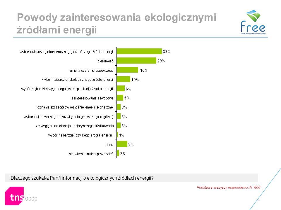 Powody zainteresowania ekologicznymi źródłami energii Dlaczego szukał/a Pan/i informacji o ekologicznych źródłach energii.