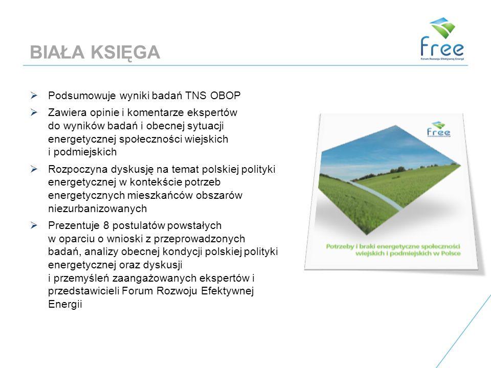 BIAŁA KSIĘGA Podsumowuje wyniki badań TNS OBOP Zawiera opinie i komentarze ekspertów do wyników badań i obecnej sytuacji energetycznej społeczności wiejskich i podmiejskich Rozpoczyna dyskusję na temat polskiej polityki energetycznej w kontekście potrzeb energetycznych mieszkańców obszarów niezurbanizowanych Prezentuje 8 postulatów powstałych w oparciu o wnioski z przeprowadzonych badań, analizy obecnej kondycji polskiej polityki energetycznej oraz dyskusji i przemyśleń zaangażowanych ekspertów i przedstawicieli Forum Rozwoju Efektywnej Energii