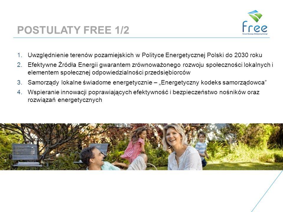 POSTULATY FREE 1/2 1.Uwzględnienie terenów pozamiejskich w Polityce Energetycznej Polski do 2030 roku 2.Efektywne Źródła Energii gwarantem zrównoważonego rozwoju społeczności lokalnych i elementem społecznej odpowiedzialności przedsiębiorców 3.Samorządy lokalne świadome energetycznie – Energetyczny kodeks samorządowca 4.Wspieranie innowacji poprawiających efektywność i bezpieczeństwo nośników oraz rozwiązań energetycznych