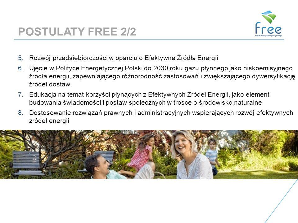 POSTULATY FREE 2/2 5.Rozwój przedsiębiorczości w oparciu o Efektywne Źródła Energii 6.Ujęcie w Polityce Energetycznej Polski do 2030 roku gazu płynnego jako niskoemisyjnego źródła energii, zapewniającego różnorodność zastosowań i zwiększającego dywersyfikację źródeł dostaw 7.Edukacja na temat korzyści płynących z Efektywnych Źródeł Energii, jako element budowania świadomości i postaw społecznych w trosce o środowisko naturalne 8.Dostosowanie rozwiązań prawnych i administracyjnych wspierających rozwój efektywnych źródeł energii