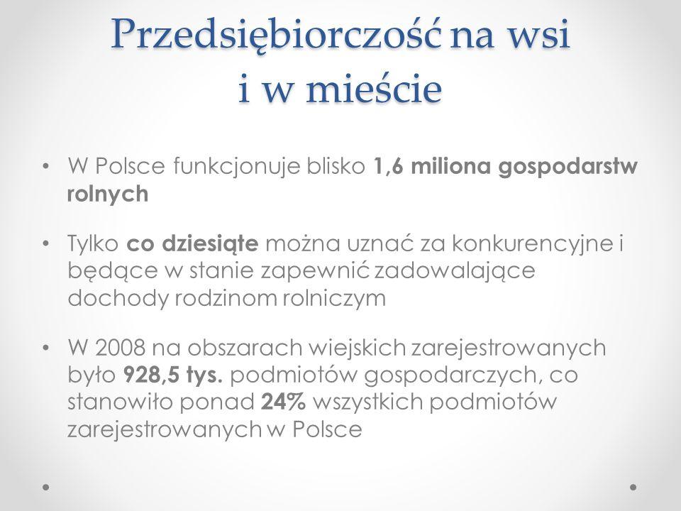 Przedsiębiorczość na wsi i w mieście W Polsce funkcjonuje blisko 1,6 miliona gospodarstw rolnych Tylko co dziesiąte można uznać za konkurencyjne i będ