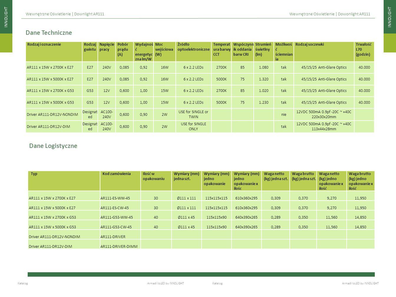 INNOLIGHT Katalog ArmadilloLED by INNOLIGHT Wewnętrzne Oświetlenie | Downlight AR111Wewnętrzne Oświetlenie | Dowonlight AR111 Dane Techniczne Rodzaj i