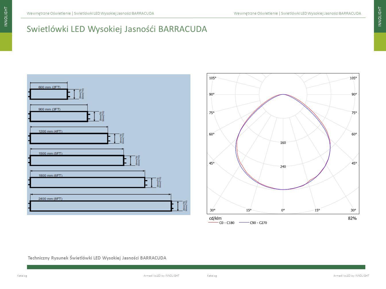 INNOLIGHT Katalog ArmadilloLED by INNOLIGHT Techniczny Rysunek Świetlówki LED Wysokiej Jasności BARRACUDA Wewnętrzne Oświetlenie | Swietlówki LED Wyso