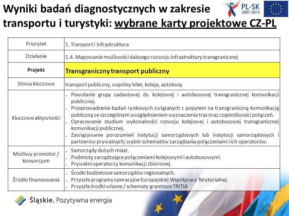 Wyniki badań diagnostycznych w zakresie transportu i turystyki: wybrane karty projektowe CZ-PL Priorytet 1. Transport i infrastruktura Działanie 1.4.