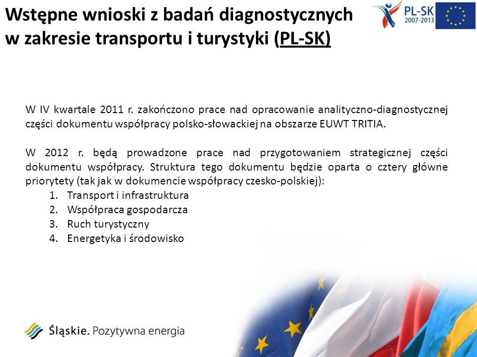 Wstępne wnioski z badań diagnostycznych w zakresie transportu i turystyki (PL-SK) W IV kwartale 2011 r. zakończono prace nad opracowanie analityczno-d