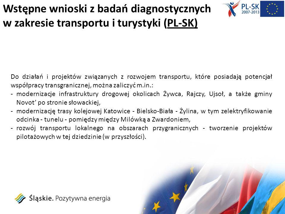 Wstępne wnioski z badań diagnostycznych w zakresie transportu i turystyki (PL-SK) Do działań i projektów związanych z rozwojem transportu, które posia