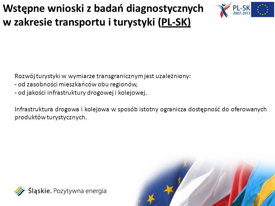 Wstępne wnioski z badań diagnostycznych w zakresie transportu i turystyki (PL-SK) Rozwój turystyki w wymiarze transgranicznym jest uzależniony:  od z