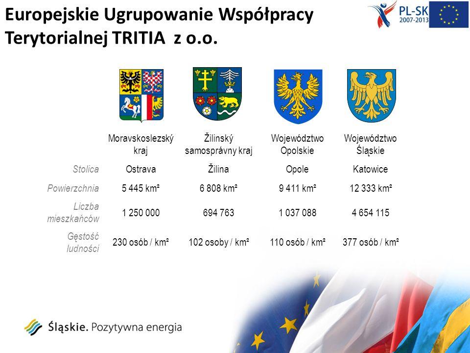 Wstępne wnioski z badań diagnostycznych w zakresie transportu i turystyki (PL-SK) W IV kwartale 2011 r.
