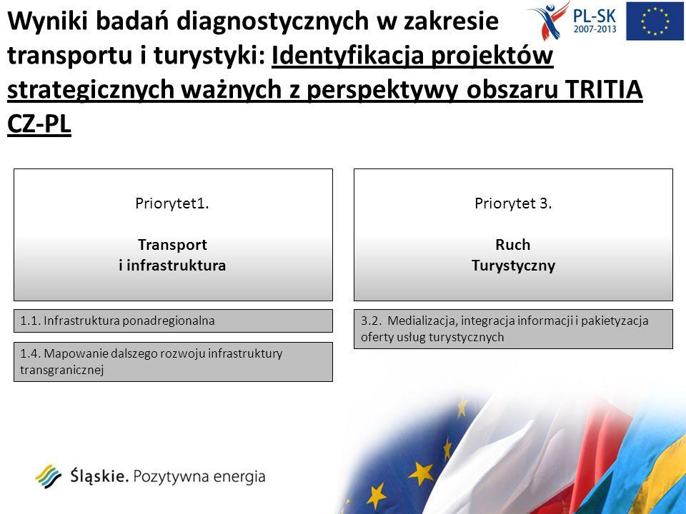 Wyniki badań diagnostycznych w zakresie transportu i turystyki: wybrane karty projektowe CZ-PL Priorytet 1.