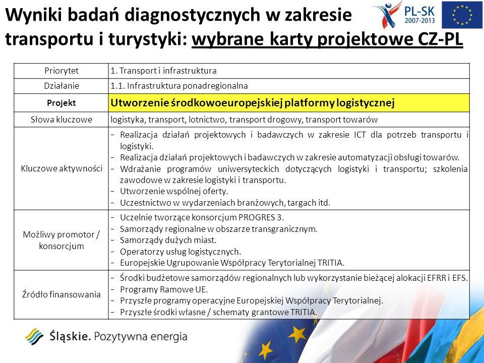 Wyniki badań diagnostycznych w zakresie transportu i turystyki: wybrane karty projektowe CZ-PL Priorytet 1. Transport i infrastruktura Działanie 1.1.