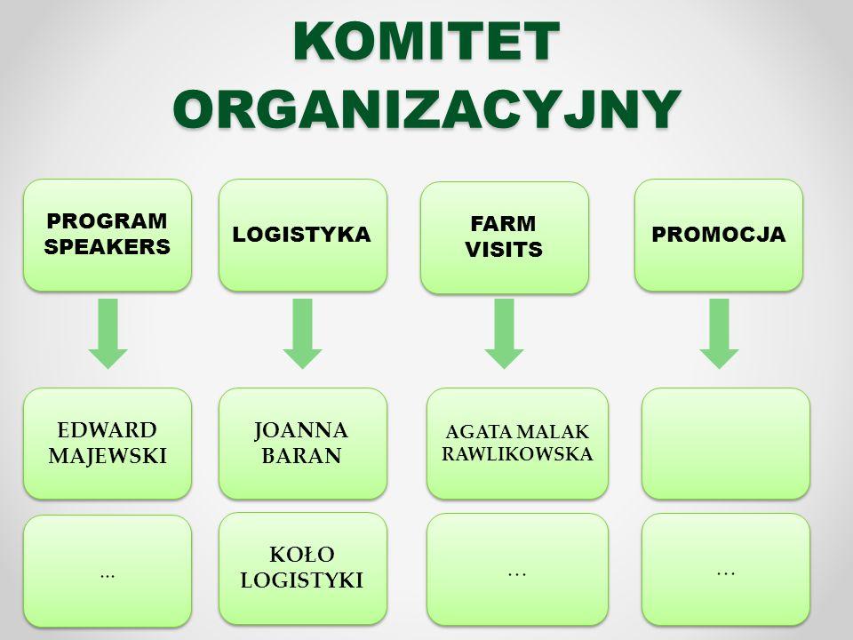 KOMITET ORGANIZACYJNY PROGRAM SPEAKERS PROGRAM SPEAKERS LOGISTYKA FARM VISITS PROMOCJA EDWARD MAJEWSKI JOANNA BARAN AGATA MALAK RAWLIKOWSKA... KOŁO LO