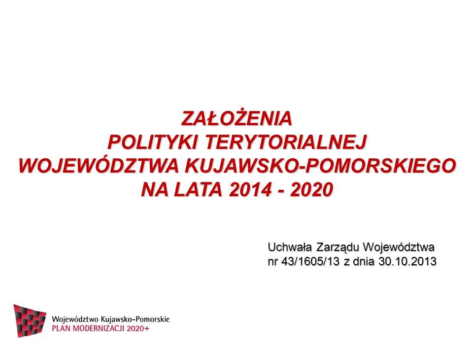 POLITYKA TERYTORIALNA JAKO INSTRUMENT REALIZACJI USTALEŃ STRATEGII Polityka terytorialna to różnicowanie działań wobec różnych obszarów – adekwatnie do ich roli i znaczenia w systemie osadniczym W województwie kujawsko- pomorskim polityka terytorialna będzie prowadzona na czterech poziomach - dla których będzie się odbywał proces jej planowania i wdrażania: Poziom metropolitalny – obejmuje miasta Bydgoszcz i Toruń oraz ich obszary funkcjonalne Poziom regionalny i subregionalny – obejmuje miasta Włocławek, Grudziądz i Inowrocław wraz z ich obszarami funkcjonalnymi Poziom ponadlokalny – obejmuje miasta powiatowe i ich obszary funkcjonalne.