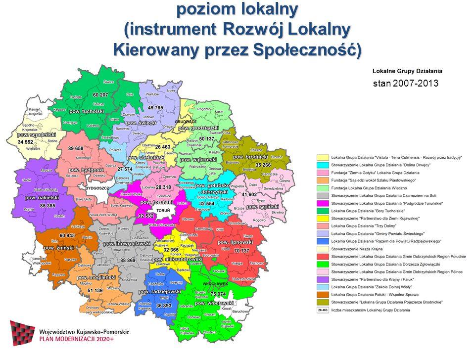 poziom lokalny (instrument Rozwój Lokalny Kierowany przez Społeczność) stan 2007-2013