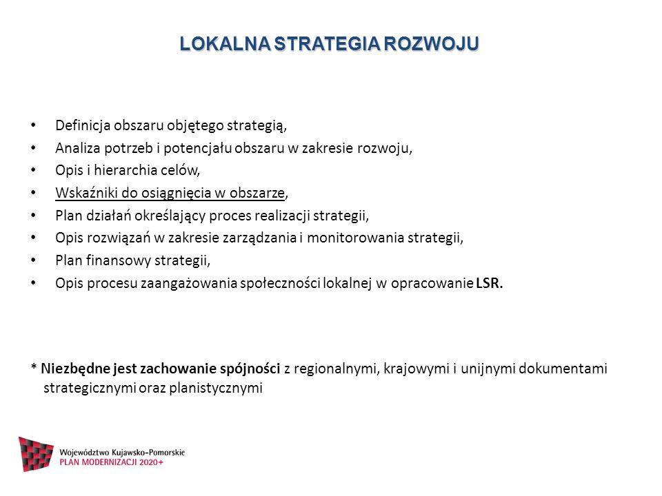 Definicja obszaru objętego strategią, Analiza potrzeb i potencjału obszaru w zakresie rozwoju, Opis i hierarchia celów, Wskaźniki do osiągnięcia w obs