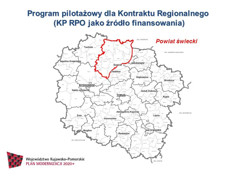 Program pilotażowy dla Kontraktu Regionalnego (KP RPO jako źródło finansowania) Powiat świecki