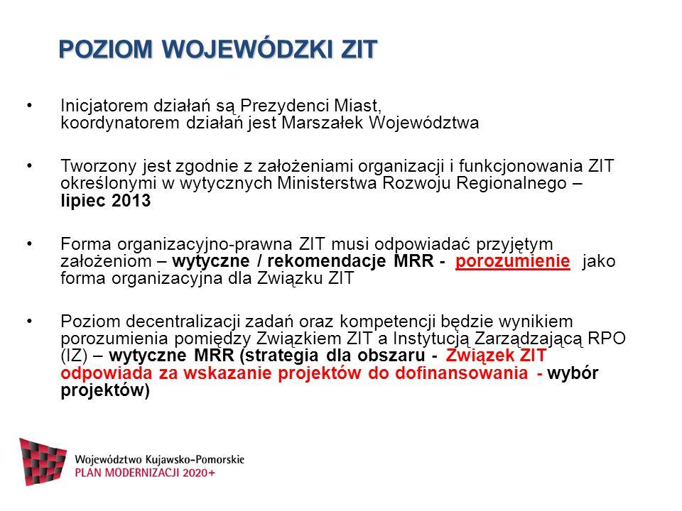 poziom ZIT regionalny i subregionalny obejmuje miasta Włocławek, Grudziądz i Inowrocław z ich obszarami funkcjonalnymi (podstawą wyznaczenia jest powiat ) – sugeruje się wyznaczenie Związku ZIT w odniesieniu do rzeczywistych powiązań funkcjonalnych miasta z jego otoczeniem