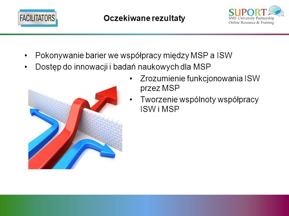 Oczekiwane rezultaty Pokonywanie barier we współpracy między MSP a ISW Dostęp do innowacji i badań naukowych dla MSP Zrozumienie funkcjonowania ISW przez MSP Tworzenie wspólnoty współpracy ISW i MSP