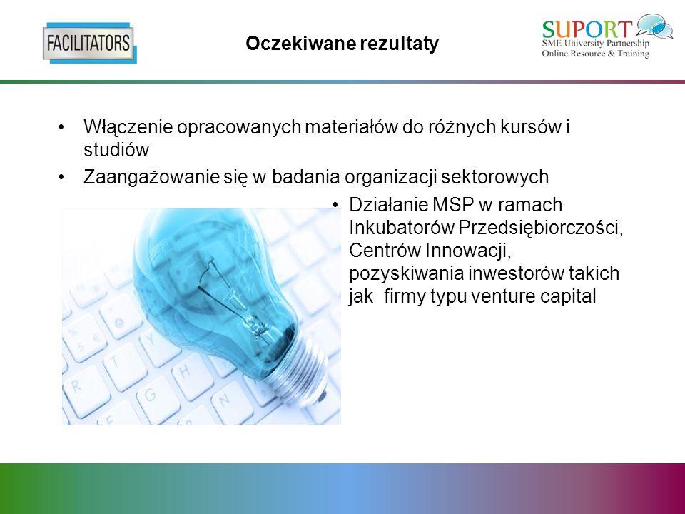 Oczekiwane rezultaty Włączenie opracowanych materiałów do różnych kursów i studiów Zaangażowanie się w badania organizacji sektorowych Działanie MSP w ramach Inkubatorów Przedsiębiorczości, Centrów Innowacji, pozyskiwania inwestorów takich jak firmy typu venture capital