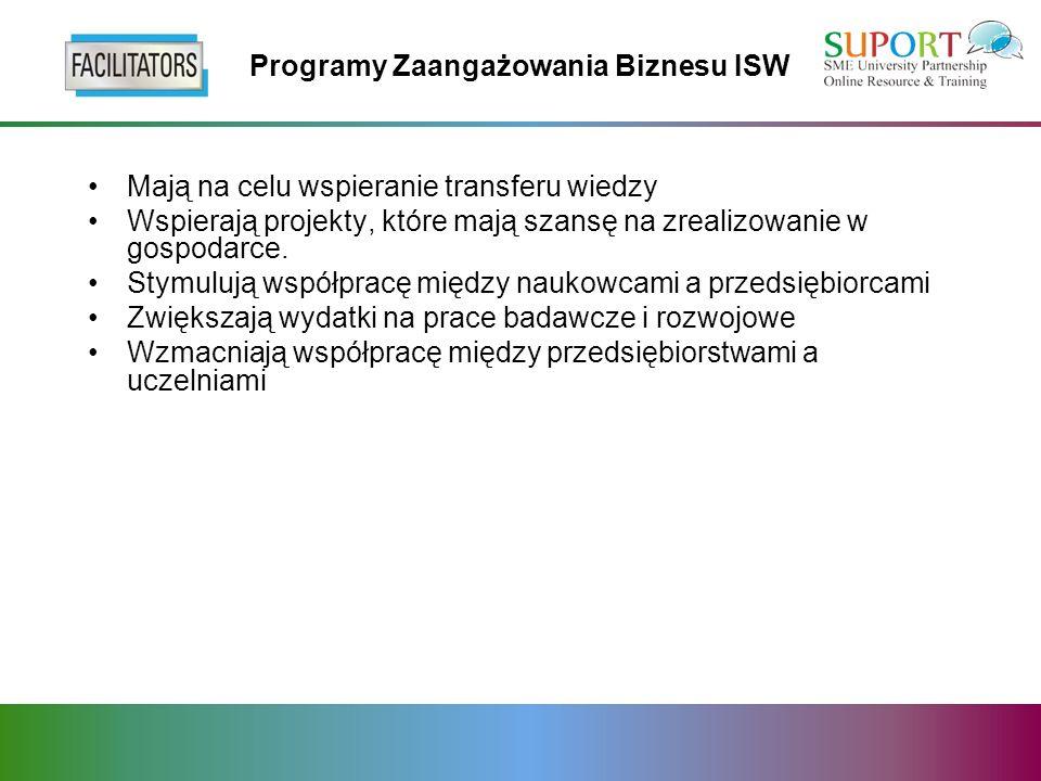 Programy Zaangażowania Biznesu ISW Mają na celu wspieranie transferu wiedzy Wspierają projekty, które mają szansę na zrealizowanie w gospodarce.