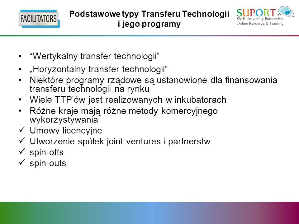 Podstawowe typy Transferu Technologii i jego programy Wertykalny transfer technologii Horyzontalny transfer technologii Niektóre programy rządowe są ustanowione dla finansowania transferu technologii na rynku Wiele TTPów jest realizowanych w inkubatorach Różne kraje mają różne metody komercyjnego wykorzystywania Umowy licencyjne Utworzenie spółek joint ventures i partnerstw spin-offs spin-outs