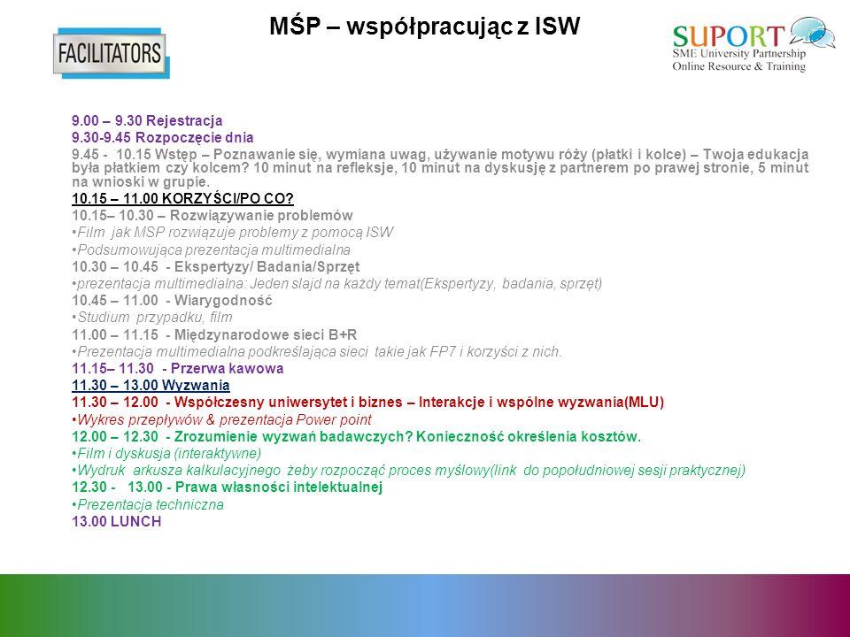 MŚP – współpracując z ISW 9.00 – 9.30 Rejestracja 9.30-9.45 Rozpoczęcie dnia 9.45 - 10.15 Wstęp – Poznawanie się, wymiana uwag, używanie motywu róży (płatki i kolce) – Twoja edukacja była płatkiem czy kolcem.