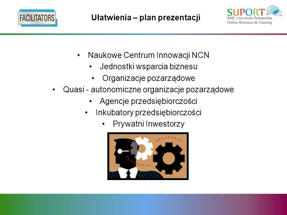 Ułatwienia – plan prezentacji Naukowe Centrum Innowacji NCN Jednostki wsparcia biznesu Organizacje pozarządowe Quasi - autonomiczne organizacje pozarządowe Agencje przedsiębiorczości Inkubatory przedsiębiorczości Prywatni Inwestorzy