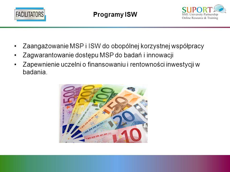 Programy ISW Poprawienie wiarygodności biznesowej ISW Programy ISW identyfikujące bariery we współpracy MSP i ISW Program ISW Management Stuff często pochodzi z kręgów biznesowych aby wykorzystywać swoje doświadczenie biznesowe