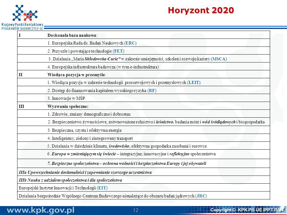 12 Copyright © KPK PB UE IPPT PAN Horyzont 2020 IDoskonała baza naukowa: 1. Europejska Rada ds. Badań Naukowych (ERC) 2. Przyszłe i powstające technol