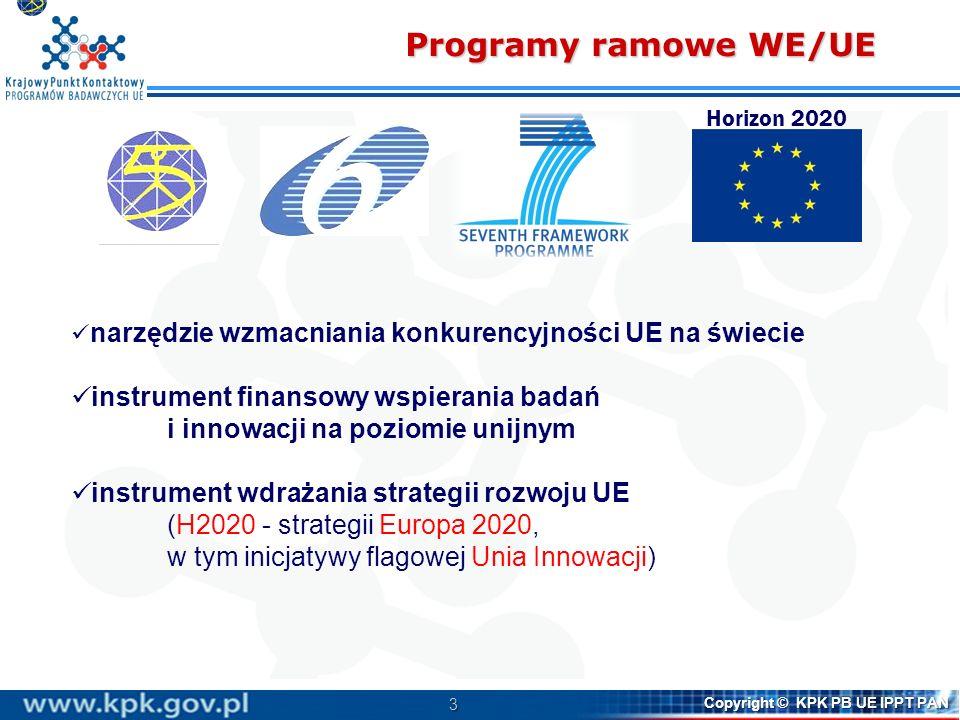 3 Copyright © KPK PB UE IPPT PAN Programy ramowe WE/UE narzędzie wzmacniania konkurencyjności UE na świecie instrument finansowy wspierania badań i in